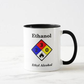 Ethanol MSDS Mug