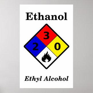 Ethanol MSDS Warning Symbol Poster