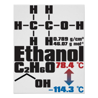 Ethanol Posters