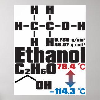 Ethanol Poster
