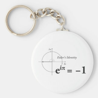 Euler s Identity Math Formula Keychains
