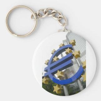 Euro sign Frankfurt Basic Round Button Key Ring