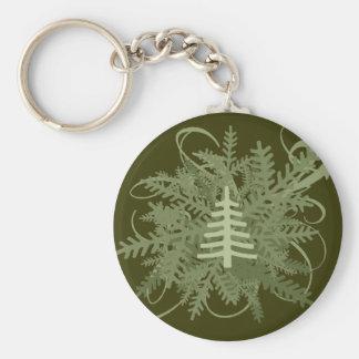 Evergreen Keychain