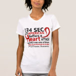 Every 34 Seconds Dad Heart Disease / Attack