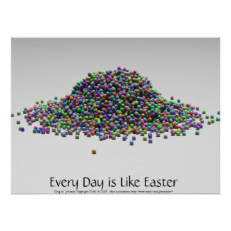 Every Day is Like Easter Poster