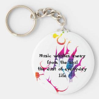 Everyday Life Key Ring