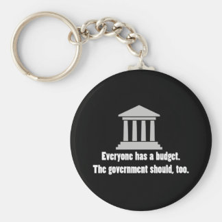 Everyone has a Budget Basic Round Button Key Ring