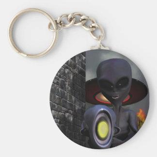 Evil Aliens Keychain
