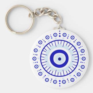 Evil Eye Burst Key Ring