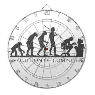 EVOlution OF COMPUTER Dartboard With Darts