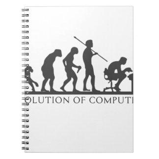 EVOlution OF COMPUTER Notebooks