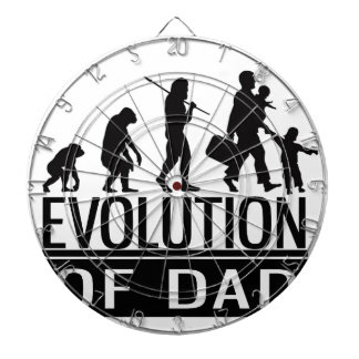 evolution of dad dartboard