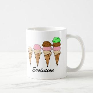 Evolution of Ice Cream Mug