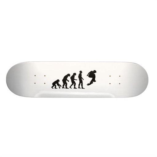 Evolution of Skate Skateboard