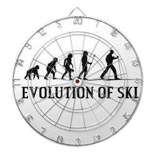 Evolution Of Ski Dartboard