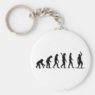 Evolution Slackline Key Ring