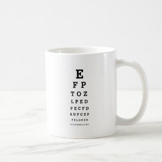 EYE CHART - Humor WTF RU READING Mug