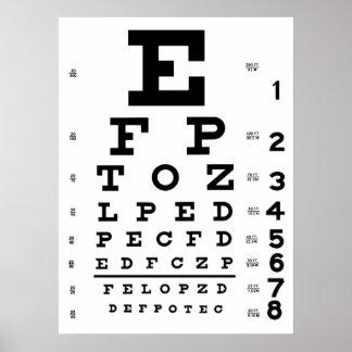 Eye Chart poster