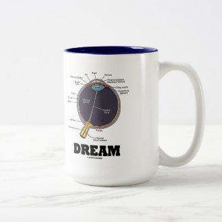 Eye (I) Dream (Anatomical Human Eyeball) Mugs
