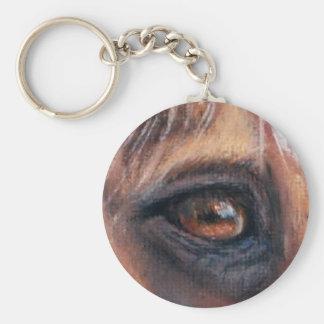 Eye of Tres Key Ring
