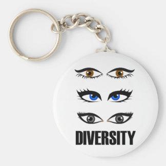 Eyes of women showing diversity basic round button key ring