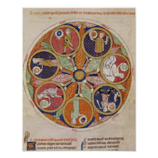 F.56r Table of Planets Poster
