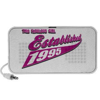 Fabulous Girl established 1995 Travelling Speaker