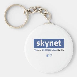Facebook - Skynet Keychains