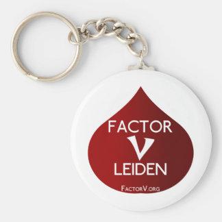 Factor V Leiden Awareness Basic Round Button Key Ring
