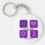 Faith Inspirations GIST Cancer Basic Round Button Key Ring