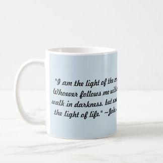 Faith Never Fails Coffee Mug