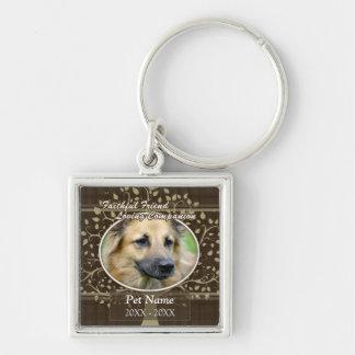 Faithful Friend Custom Pet Sympathy Key Chains