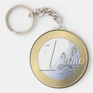 Fake Euro keychain