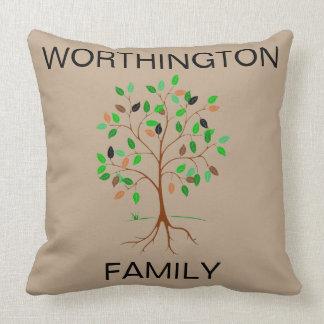 Family Name Tree - Customizable Cushion