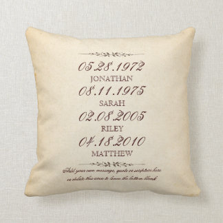 Family of Four Important Events Commemorative Throw Cushion