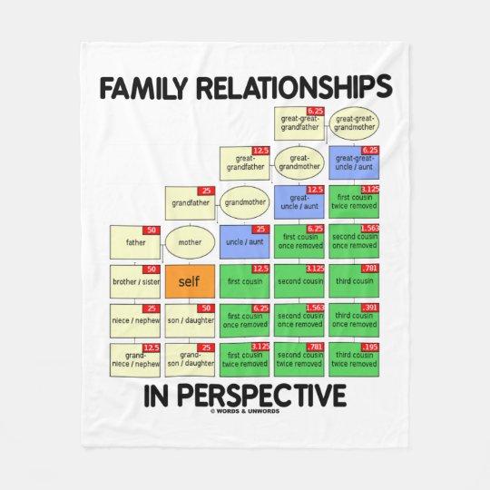 Family Relationships In Perspective Genealogy Fleece Blanket