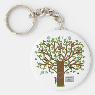 Family Reunion Keepsake Key Ring