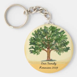 Family Reunion Keytag Basic Round Button Key Ring