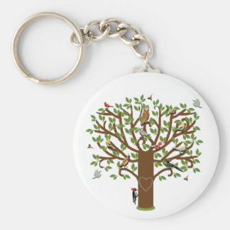 family reunion party favors basic round button key ring