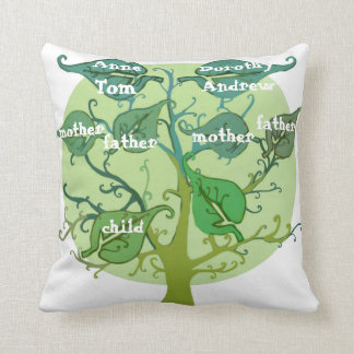 Family Tree Custom Personalised Throw Cushion