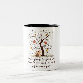 Family Tree Humor Two-Tone Mug