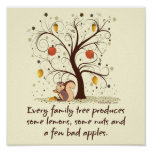 Family Tree Humour Poster