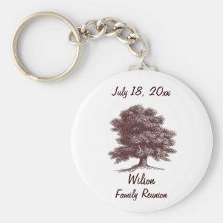 Family Tree Key Ring