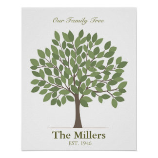 Family Tree - Large Poster