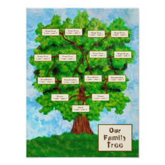 Family Tree One Child Poster