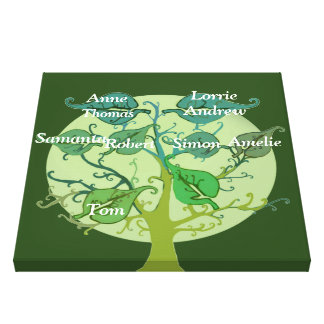 Family Tree Single Print Personalize