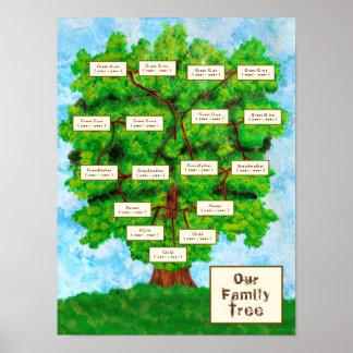 Family Tree Three Children Poster
