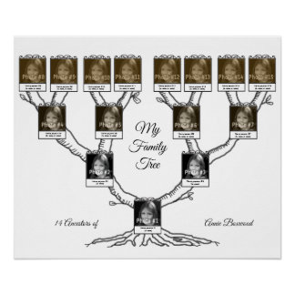 Family Tree with 15 Persons Custom Photo and Text Poster