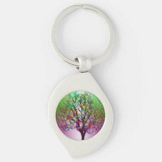 Fantasy tree keychains