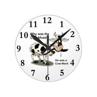 farm round clock